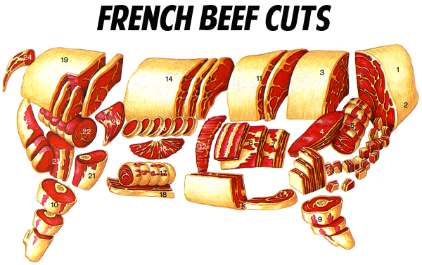 frenchbeef
